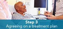 Treatment Plan at BGS Gleneagles Global Hospitals