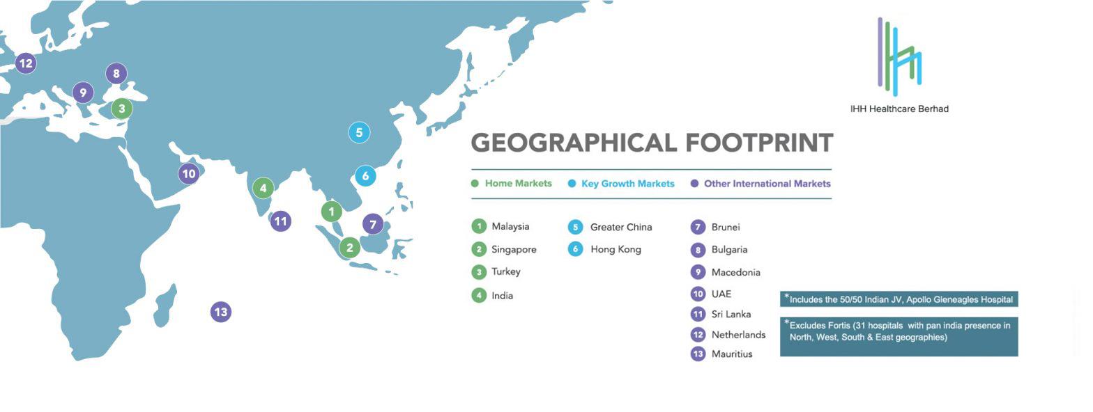 Global Footprint of IHH Healthcare